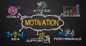 Motivation and Self-Motivation Techniques