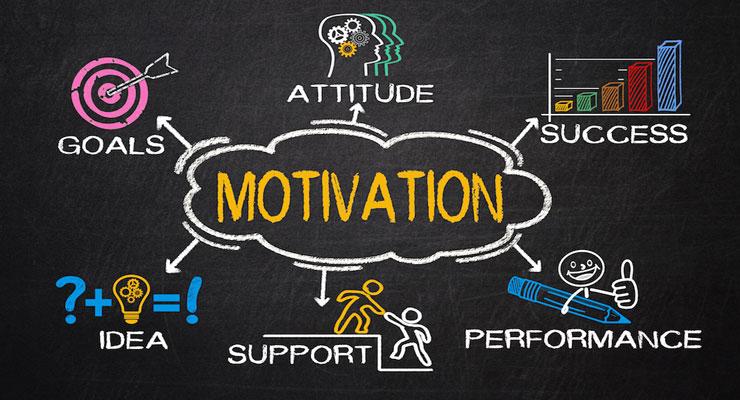 Self-Motivation Techniques